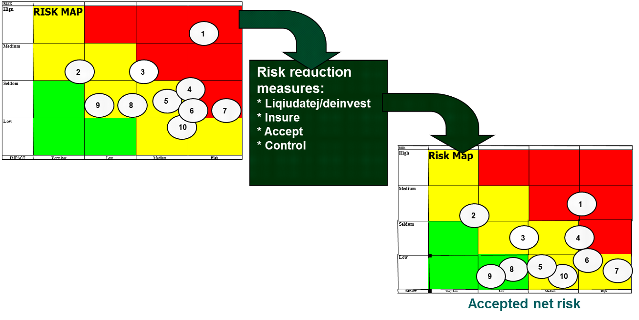 risk map